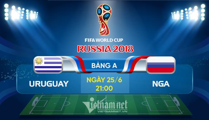 Link xem Trực tiếp Uruguay vs Nga