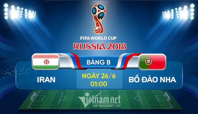 link xem Trực tiếp Iran vs Bồ Đào Nha