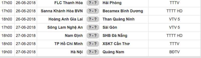 HAGL vs Than Quảng Ninh: Công Phượng, Xuân Trường bị chê yếu vì World Cup