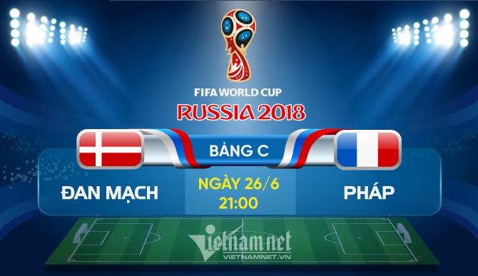 link xem Trực tiếpĐan Mạch vs Pháp