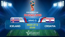 Link xem trực tiếp Iceland vs Croatia, 01h ngày 27/6