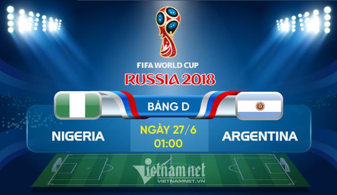 Link xem Trực tiếpArgentina vs Nigeria