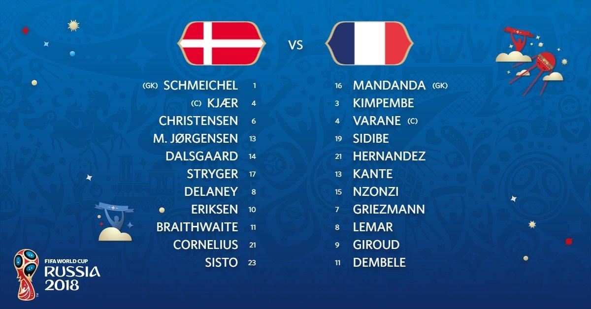 Đội hình ra sân Pháp vs Đan Mạch: Pogba và Mbappe dự bị