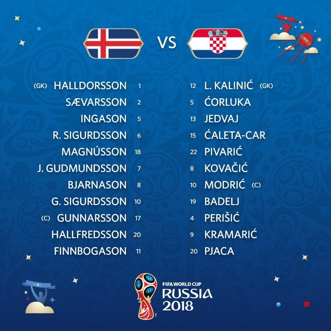 Đội hình ra sân Iceland vs Croatia