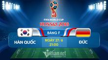 Link xem trực tiếp Hàn Quốc vs Đức, 21h ngày 27/6
