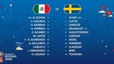 Đội hình ra sân Mexico vs Thụy Điển: Đầy đủ hảo thủ