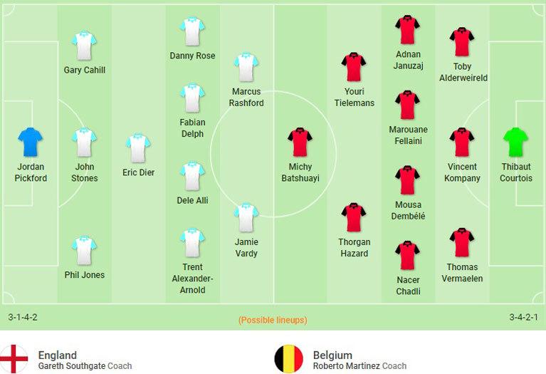 Kèo Anh vs Bỉ: Trúng quả đậm với 'Tam sư'