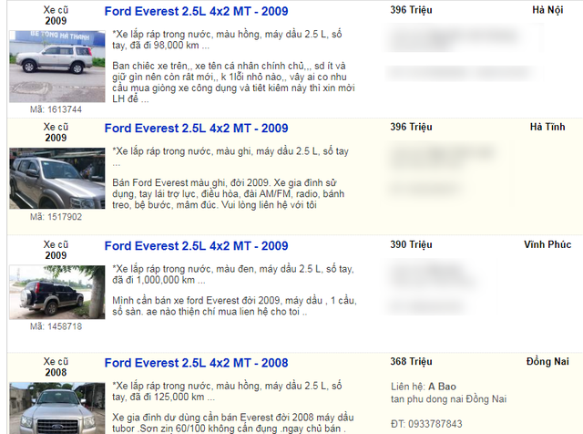 SUV,Ford Everest,Hyundai SantaFe,Toyota Innova,Toyota Fortuner,xe cũ,ô tô cũ