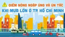 Cập nhật những điểm ngập úng ở TP Hồ Chí Minh 2018