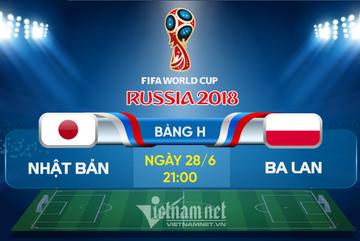 Link xem trực tiếp Nhật Bản vs Ba Lan, 21h ngày 28/6