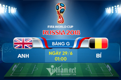 Link xem trực tiếp Anh vs Bỉ, 01h ngày 29/6