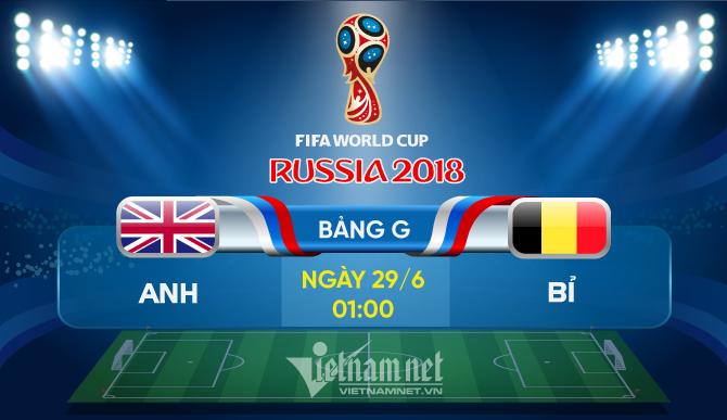 Trực tiếpAnh vs Bỉ