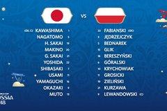 Đội hình ra sân Nhật Bản vs Ba Lan: Kagawa và Inui dự bị
