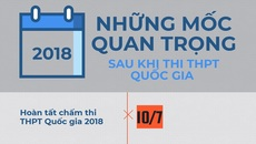 Những mốc thời gian quan trọng sau kỳ thi THPT quốc gia 2018
