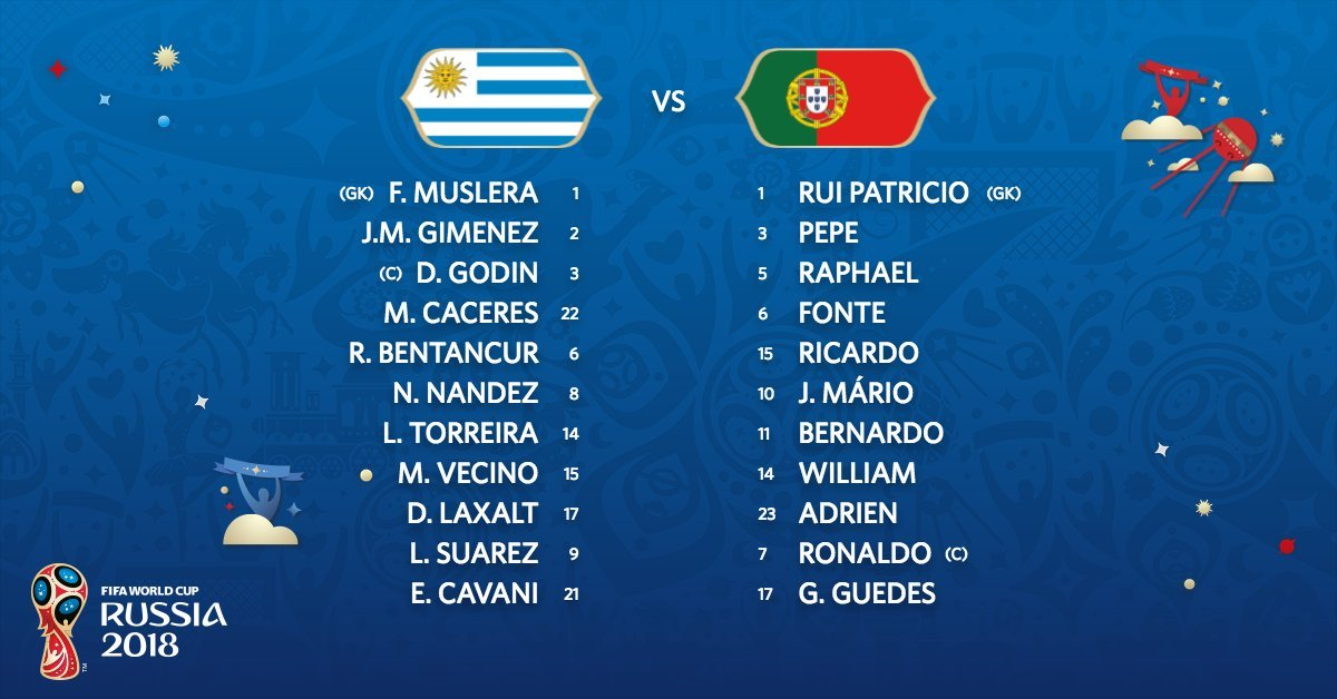 Đội hình ra sân Uruguay vs Bồ Đào Nha: Ronaldo học Messi xếp đội hình