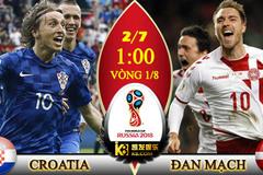 """Kèo Croatia vs Đan Mạch: Hiểm họa """"kèo trên"""""""