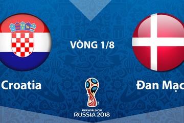 Link xem trực tiếp Croatia vs Đan Mạch, 01h ngày 2/7