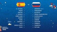 Đội hình ra sân Nga vs Tây Ban Nha: Iniesta và Cherysev dự bị