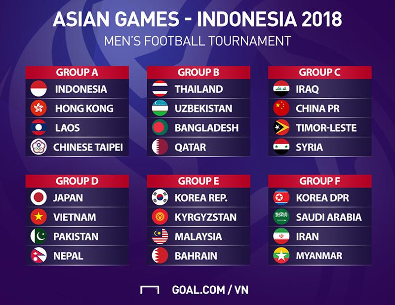 Lịch thi đấu ASIAD 2018 bảng D của U23 Việt Nam