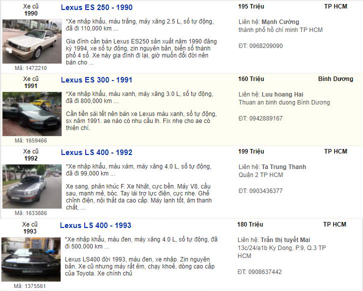 Chỉ 200 triệu vẫn mua được xe Lexus tại Việt Nam