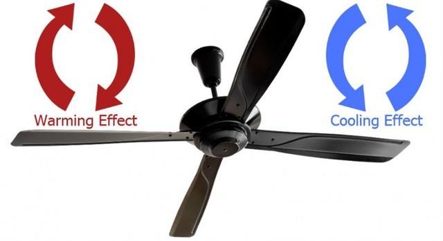 điều hòa,tiết kiệm điện,quạt phun sương,điều hòa tự chế