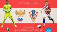 Link xem trực tiếp Nga vs Croatia, 01h ngày 8/7