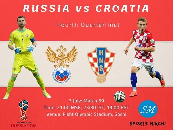 Trực tiếpNga vs Croatia