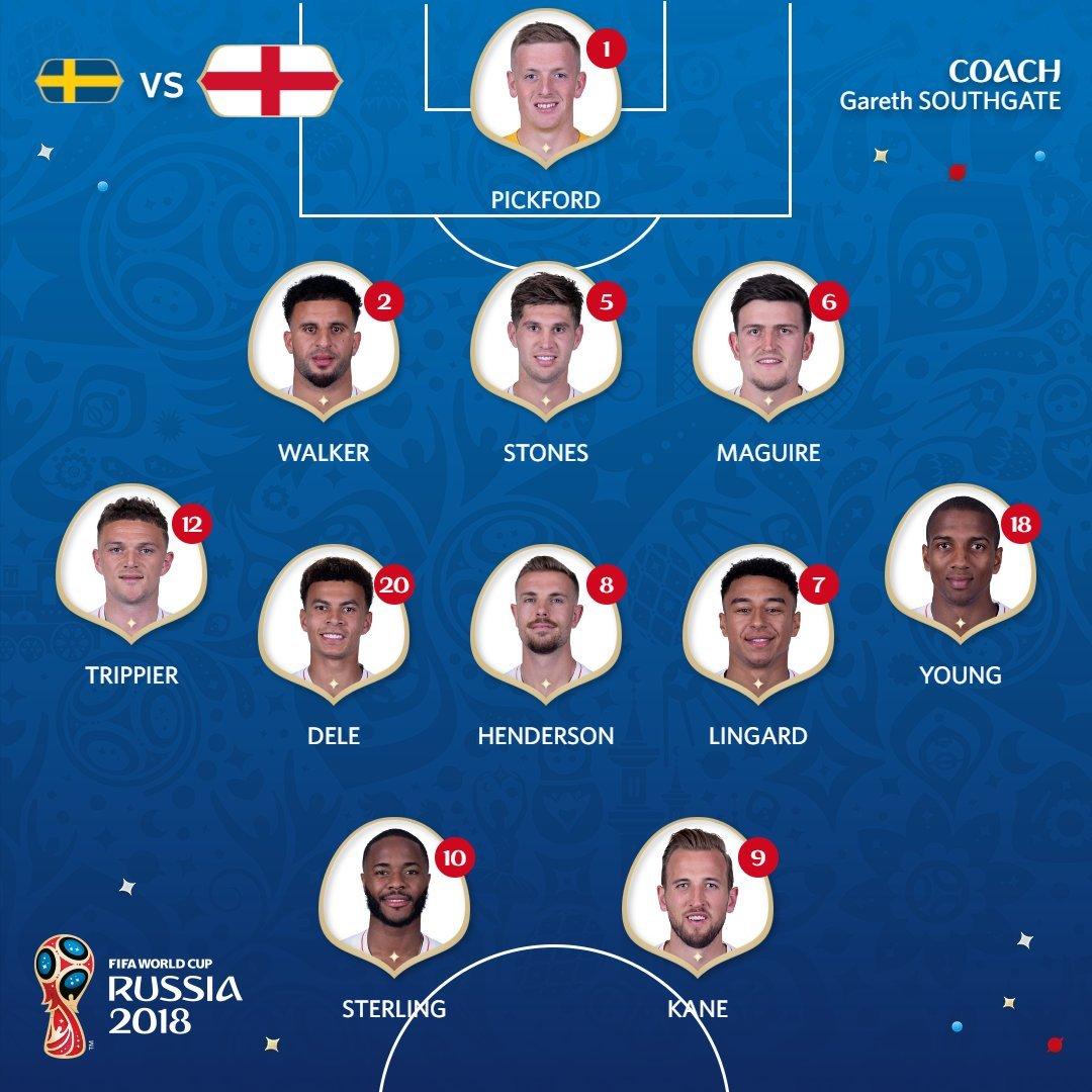Đội hình ra sân Anh vs Thụy Điển: Harry Kane đấu Lindelof