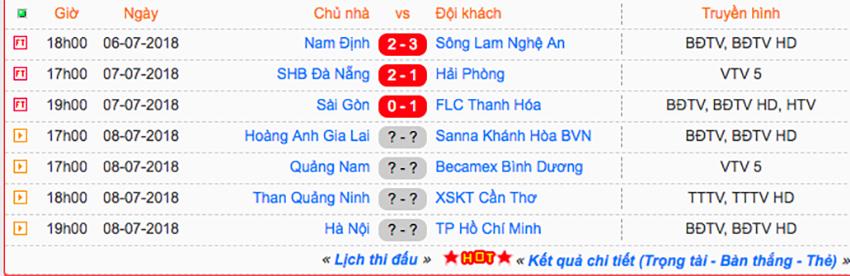 vleague,Thanh Hoá,CLB Sài Gòn,HLV Đức Thắng