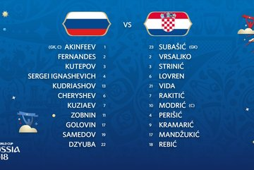 Đội hình ra sân Nga vs Croatia: Golovin so tài Modric