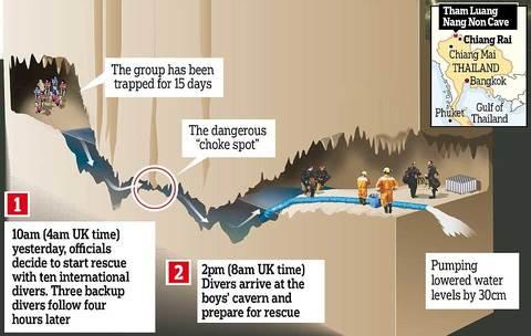 Bốn cầu thủ đã rời hang ngập nước là ai?