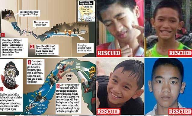 Bốn thành viên đầu tiên của đội bóng Thái đã rời hang là ai?