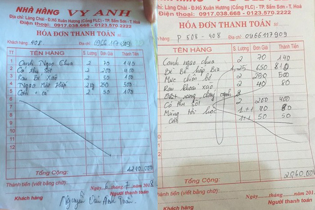 """Nhà nghỉ ở Sầm Sơn đuổi khách trong đêm vì """"tự ý ra ngoài ăn"""""""