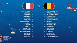 Đội hình ra sân Pháp vs Bỉ: De Bruyne đá vị trí lạ lẫm