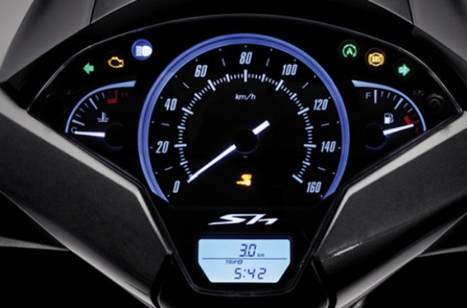 Honda SH vẫn đội giá cao ngất, sẽ trường sinh?