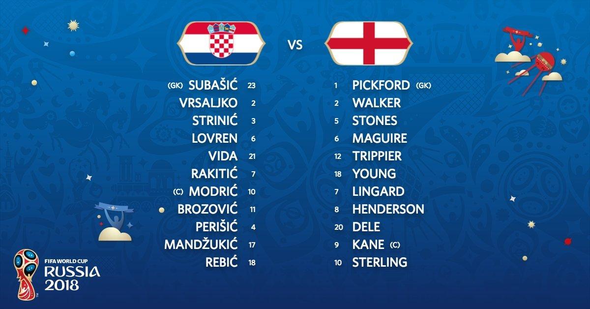 Anh,Croatia,Anh vs Croatia,bán kết World Cup,đội hình thi đấu