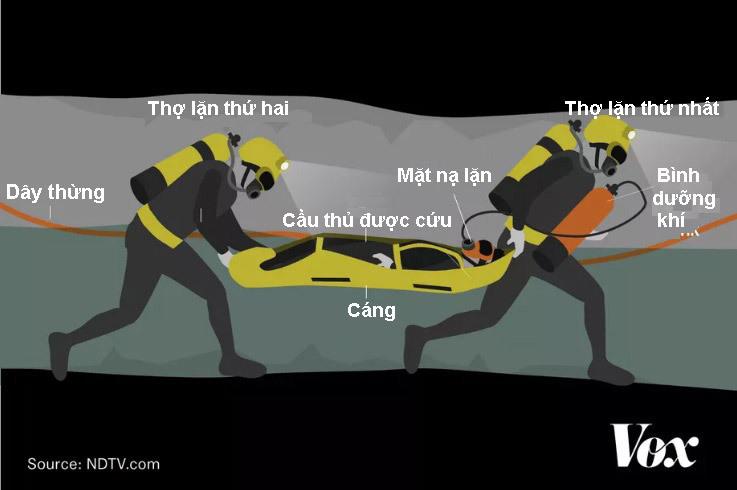 Người trong cuộc kể chi tiết cuộc giải cứu đội bóng Thái