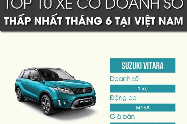 Top 10 xe bán chậm nhất tháng 6 tại Việt Nam