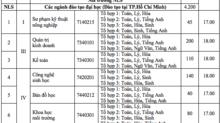 Trường ĐH Nông lâm TP.HCM nhận hồ sơ xét tuyển đại học cao nhất 19 điểm