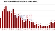 """Nghi vấn điểm thi bất thường ở Hà Giang: """"Ho một tiếng cũng đã có biên bản"""""""