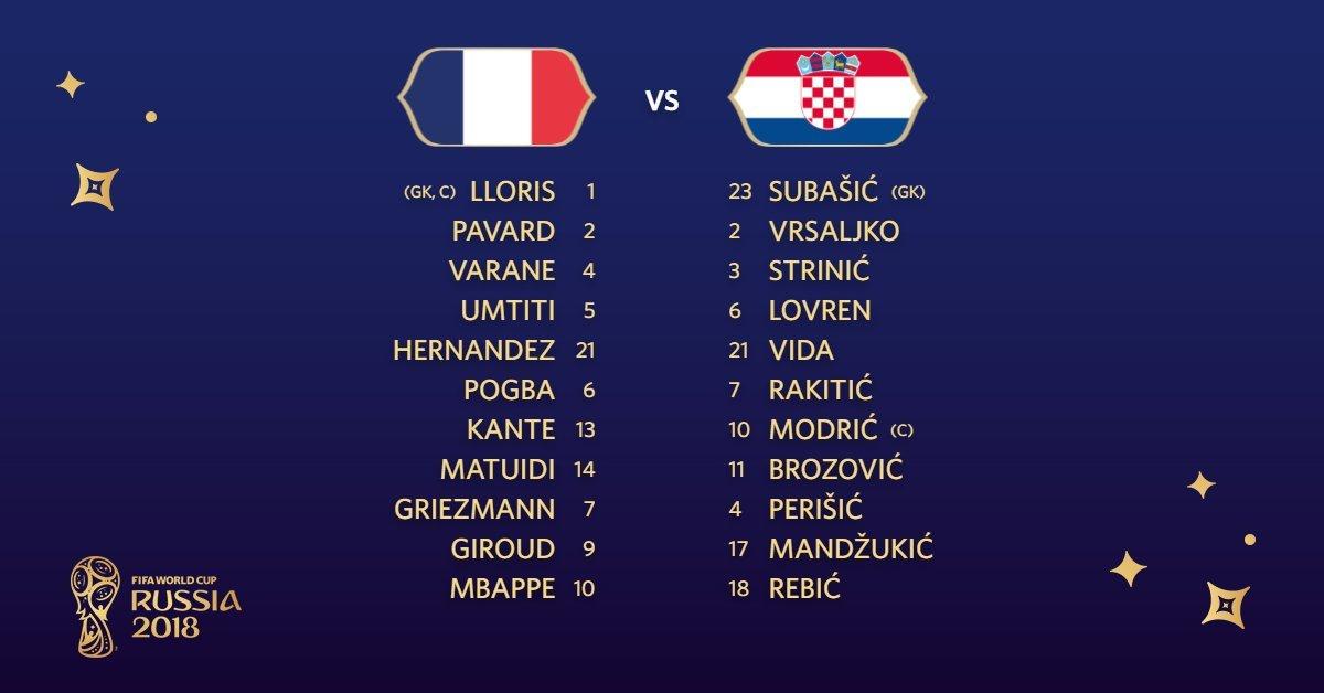 Pháp,Croatia,Pháp vs Croatia,chung kết World Cup,đội hình thi đấu