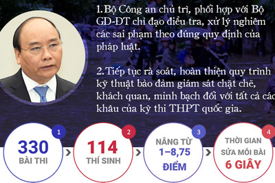 Gian lận thi cử ở Hà Giang: Sau phanh phui quyết liệt là gì?
