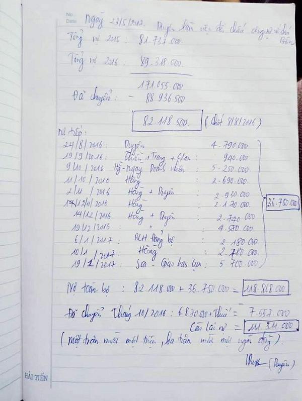 Hà Tĩnh: Xã nợ tiền ăn nhậu cả trăm triệu đồng
