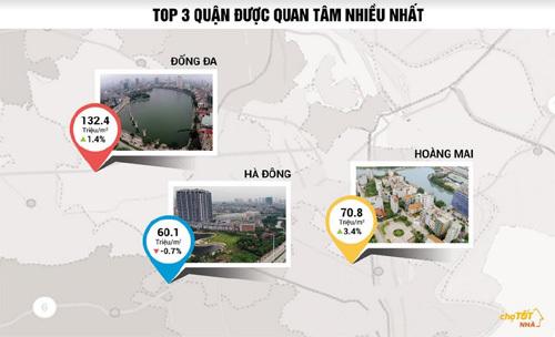 Nhà đất Hà Nội: Huyện Phú Xuyên tăng giá đột biến