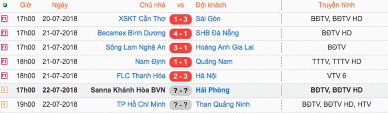 HAGL,SLNA,V-League,Công Phượng