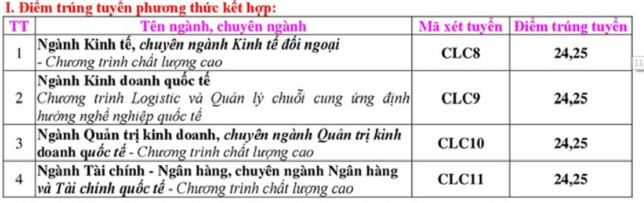 truong dh ngoai thuong TPHCM