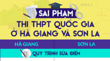 Gian lận thi cử ở Hà Giang khác Sơn La thế nào?