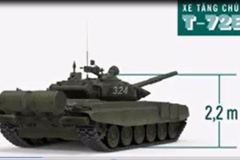 Xe tăng Việt Nam xung trận tại Tank Biathlon 2018 tại Nga dũng mãnh như thế nào?