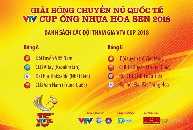 Lịch trực tiếp Giải bóng chuyền nữ Quốc tế VTV cup 2018