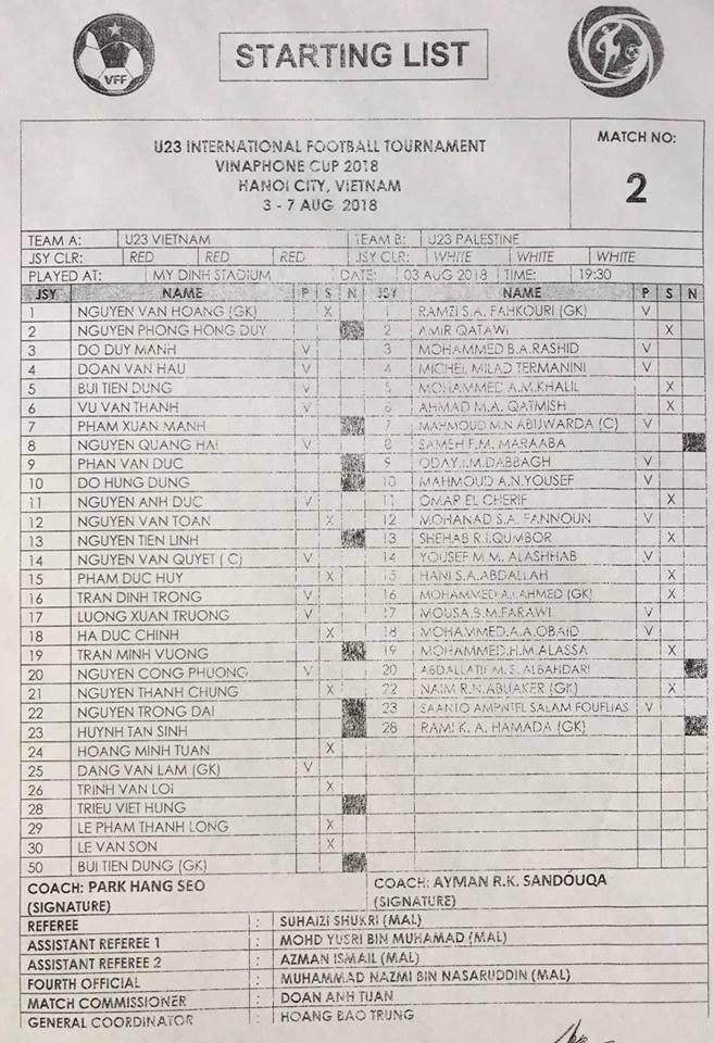 đội hình ra sân U23 Việt Nam vs U23 Palestine